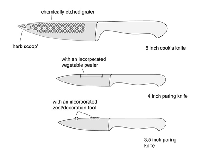08.BasicKnives_line